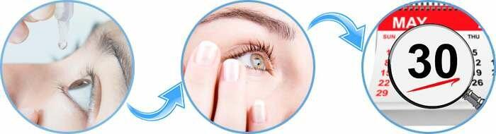 око плюс инструкция по применению