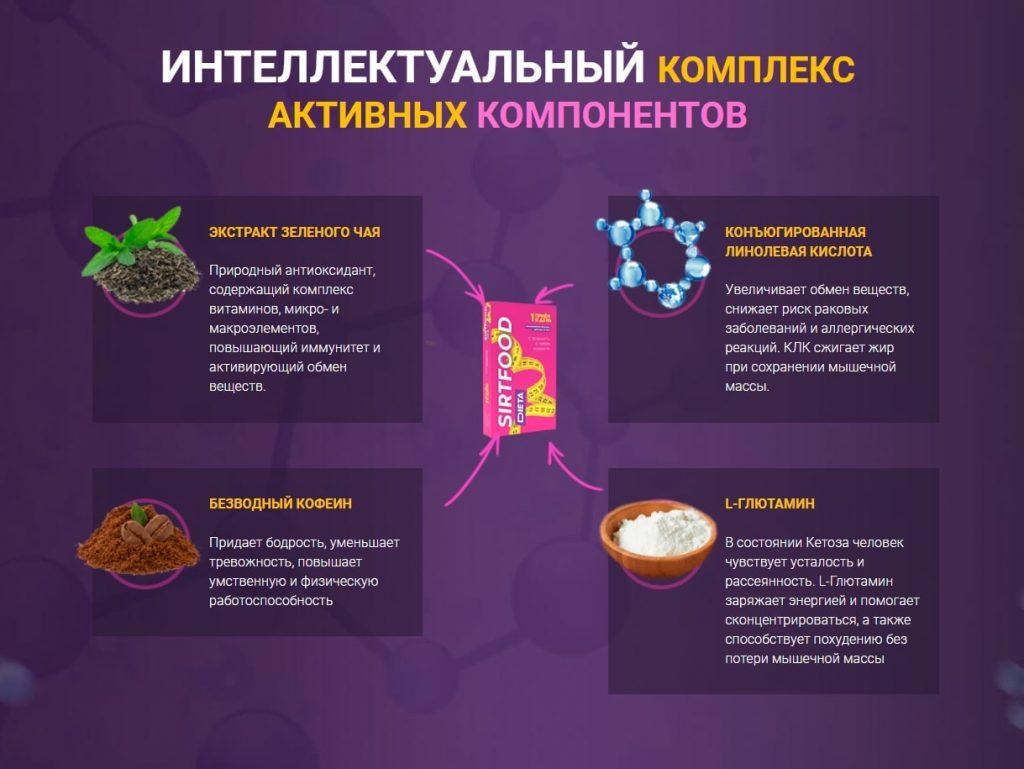 состав препарата сиртфуд диета